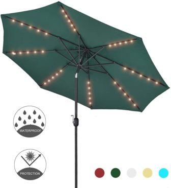 Patio Watcher Patio Umbrella
